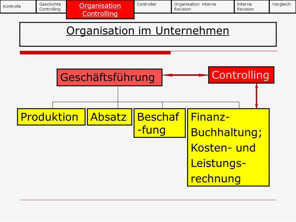 Geschäftsführung Beschaf -fung ProduktionAbsatz Controlling Finanz- Buchhaltung; Kosten- und Leistungs- rechnung Geschichte Controlling Kontrolle Orga