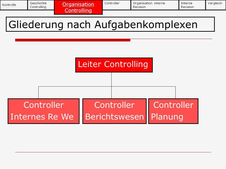 Organisation nach Aufgabenkomplexen was ist methodisch zu tun Gliedert man Controlling nach Aufgabenbereichen z.B.