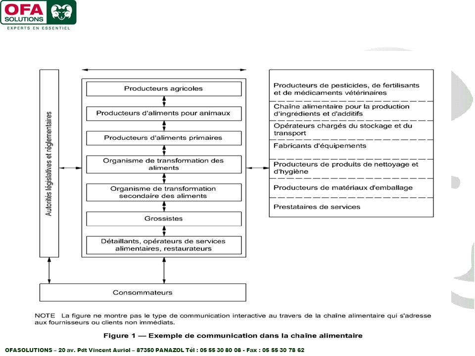 OFASOLUTIONS – 20 av. Pdt Vincent Auriol – 87350 PANAZOL Tél : 05 55 30 80 08 - Fax : 05 55 30 78 62
