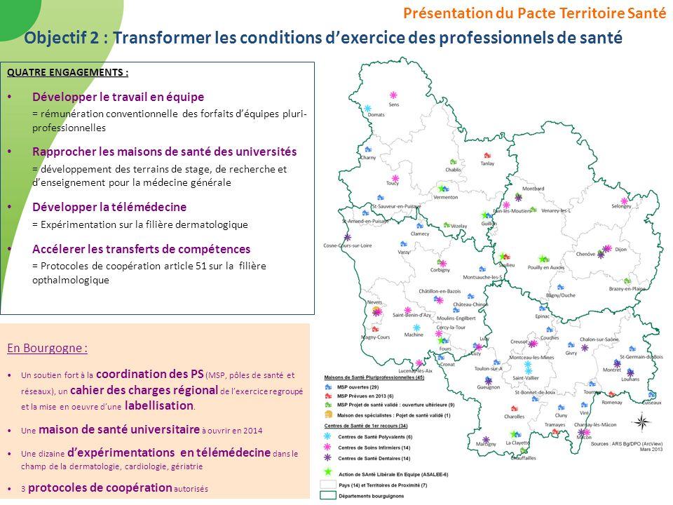 Présentation du Pacte Territoire Santé QUATRE ENGAGEMENTS : Développer le travail en équipe = rémunération conventionnelle des forfaits déquipes pluri
