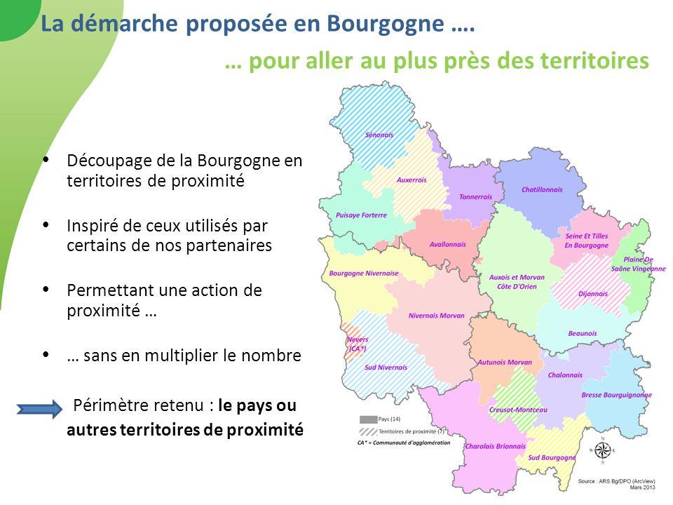 Découpage de la Bourgogne en territoires de proximité Inspiré de ceux utilisés par certains de nos partenaires Permettant une action de proximité … …