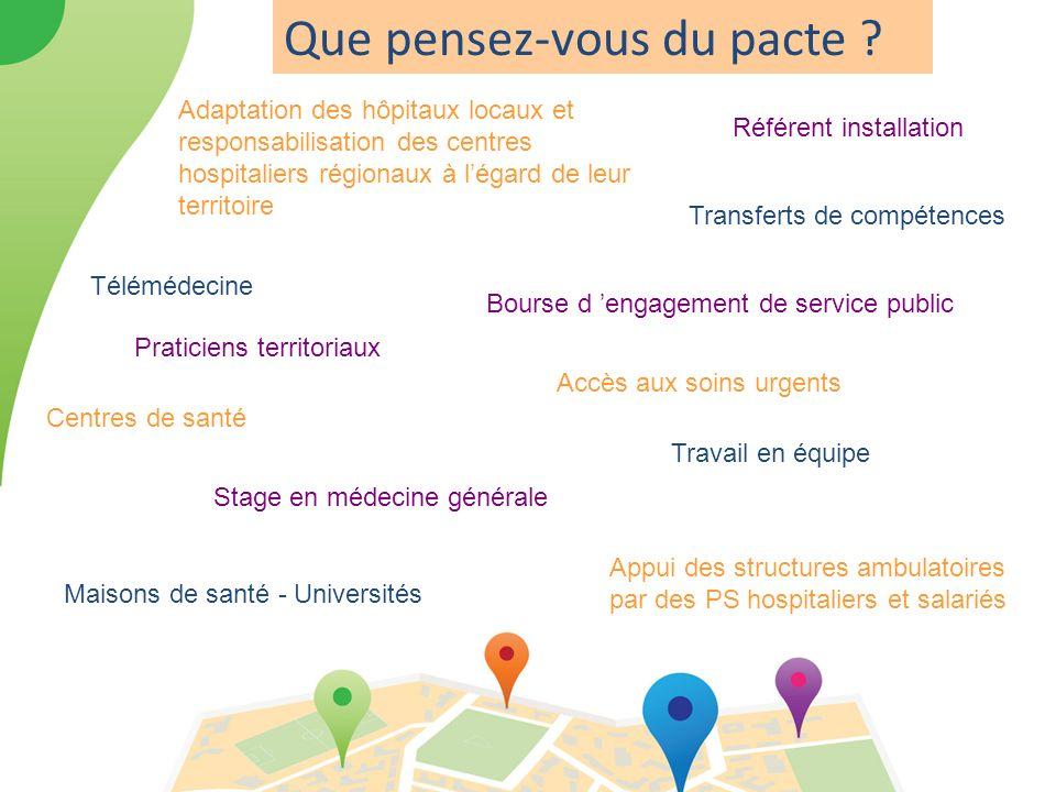 Que pensez-vous du pacte ? Stage en médecine générale Bourse d engagement de service public Praticiens territoriaux Référent installation Travail en é