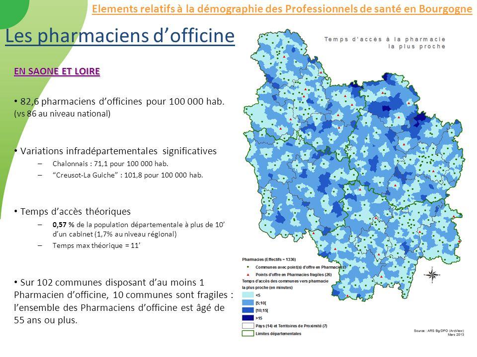 Les pharmaciens dofficine EN SAONE ET LOIRE 82,6 pharmaciens dofficines pour 100 000 hab. (vs 86 au niveau national) Variations infradépartementales s