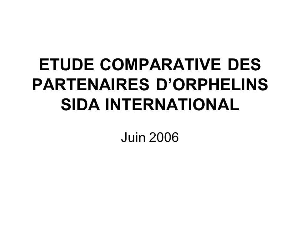 ETUDE COMPARATIVE DES PARTENAIRES DORPHELINS SIDA INTERNATIONAL Juin 2006