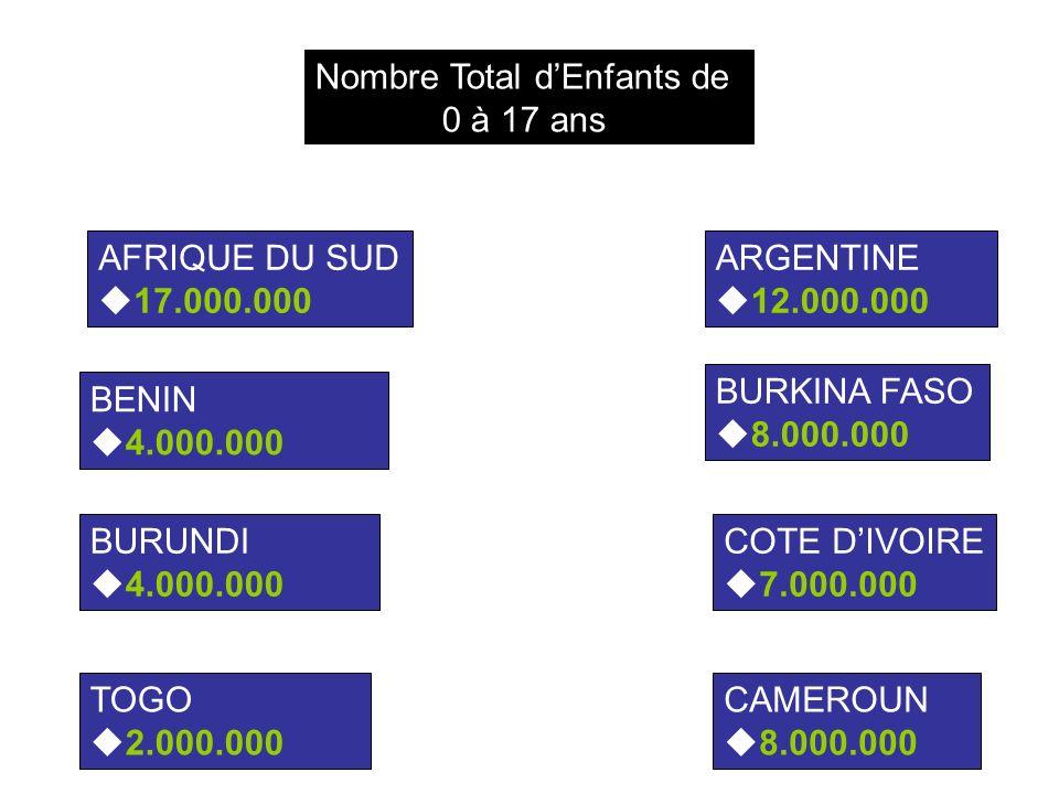 AFRIQUE DU SUD 17.000.000 ARGENTINE 12.000.000 BENIN 4.000.000 BURKINA FASO 8.000.000 BURUNDI 4.000.000 COTE DIVOIRE 7.000.000 CAMEROUN 8.000.000 TOGO 2.000.000 Nombre Total dEnfants de 0 à 17 ans