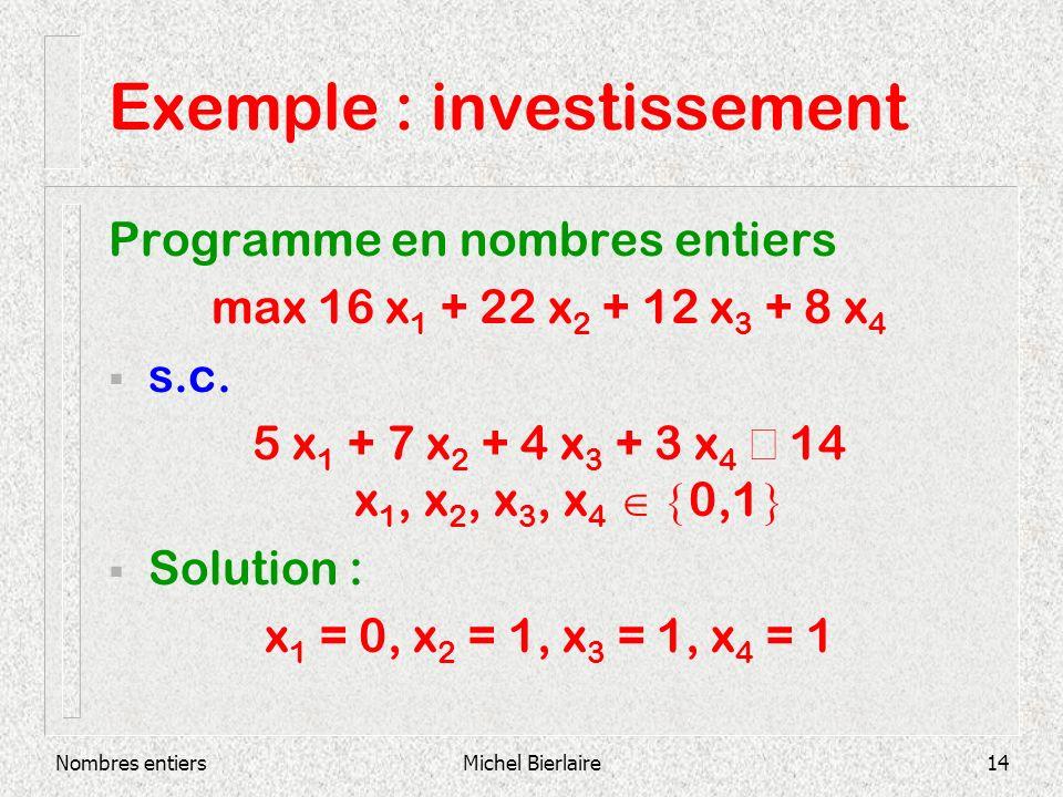 Nombres entiersMichel Bierlaire14 Exemple : investissement Programme en nombres entiers max 16 x 1 + 22 x 2 + 12 x 3 + 8 x 4 s.c.
