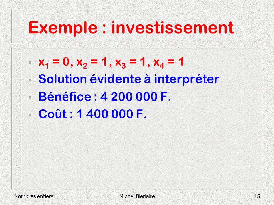 Nombres entiersMichel Bierlaire15 Exemple : investissement x 1 = 0, x 2 = 1, x 3 = 1, x 4 = 1 Solution évidente à interpréter Bénéfice : 4 200 000 F.