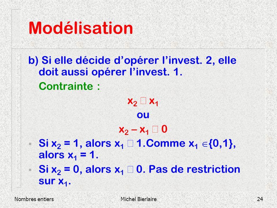 Nombres entiersMichel Bierlaire24 Modélisation b) Si elle décide dopérer linvest.