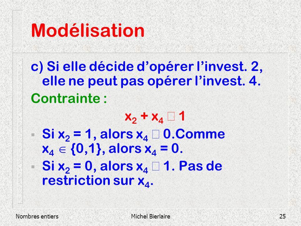 Nombres entiersMichel Bierlaire25 Modélisation c) Si elle décide dopérer linvest.