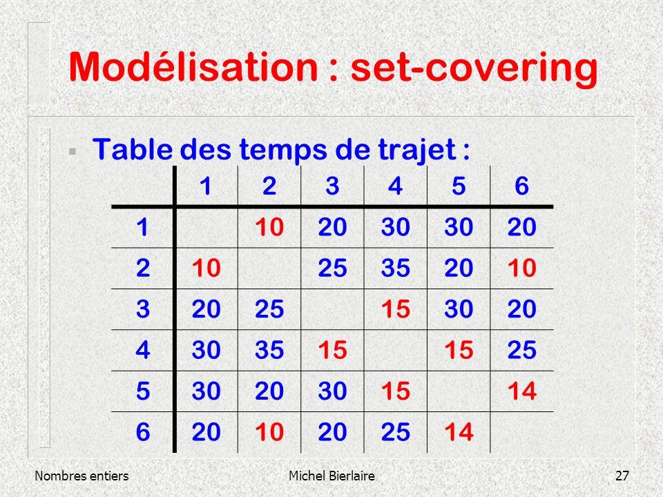 Nombres entiersMichel Bierlaire27 Modélisation : set-covering Table des temps de trajet : 123456 1102030 20 21025352010 32025153020 4303515 25 53020301514 62010202514