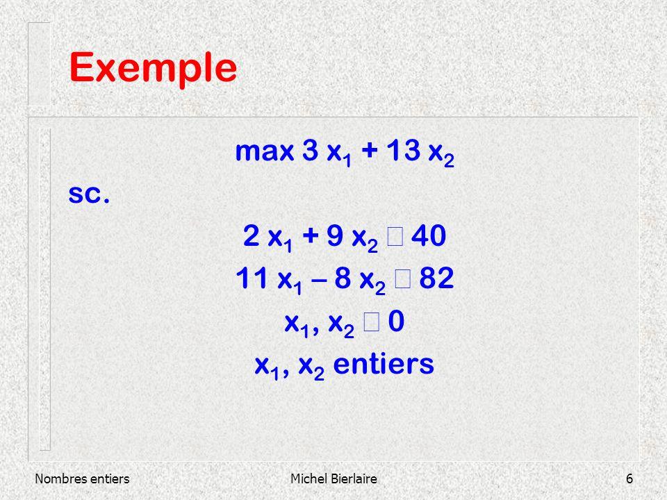 Nombres entiersMichel Bierlaire7 Exemple 11x 1 -8x 2 = 82 2x 1 +9x 2 =40 x* continu =(9.2,2.4) Voisins non admissibles x* entier =(2,4)
