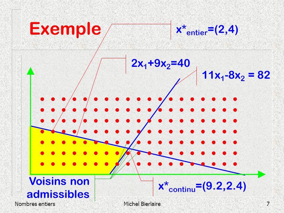 Nombres entiersMichel Bierlaire28 Modélisation : set-covering Variables de décision : x i = 1 si on installe une station dans la ville i (i=1,…6) x i = 0 sinon Objectif : min x 1 +x 2 +x 3 +x 4 +x 5 +x 6