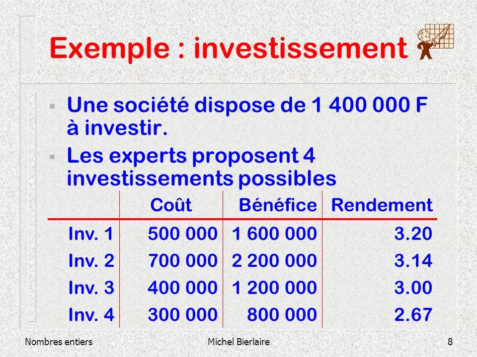 Nombres entiersMichel Bierlaire9 Exemple : investissement Modélisation : Variables de décision : x i, i=1,…,4 x i = 1 si investissement i est choisi x i = 0 sinon Objectif : maximiser bénéfice max 16 x 1 + 22 x 2 + 12 x 3 + 8 x 4 Contrainte : budget dinvestissement 5 x 1 + 7 x 2 + 4 x 3 + 3 x 4 14