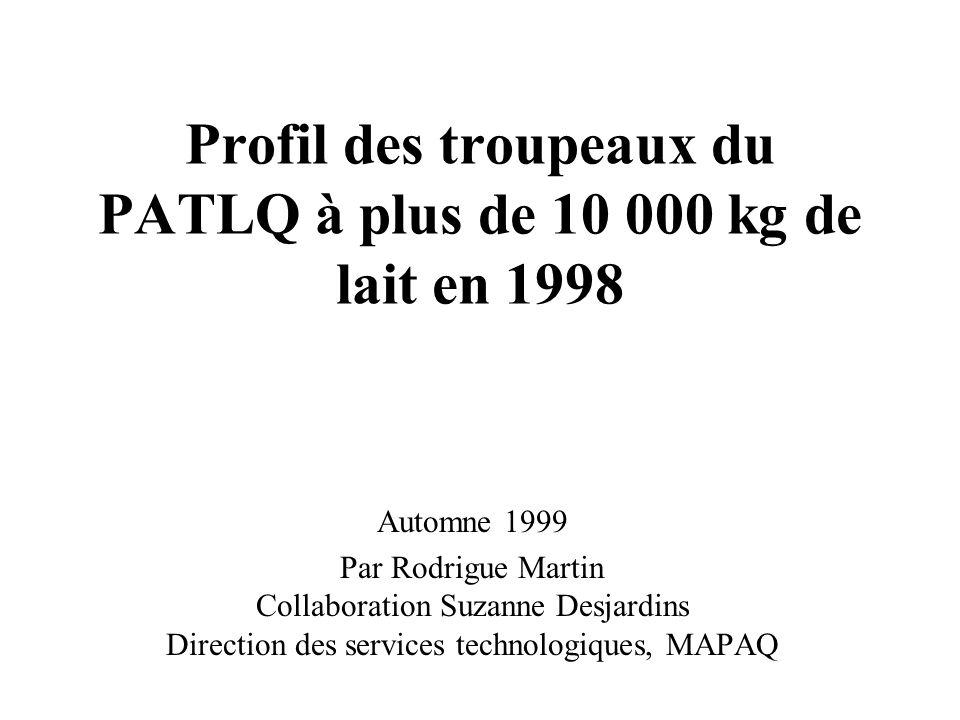 Profil des troupeaux du PATLQ à plus de 10 000 kg de lait en 1998 Automne 1999 Par Rodrigue Martin Collaboration Suzanne Desjardins Direction des services technologiques, MAPAQ