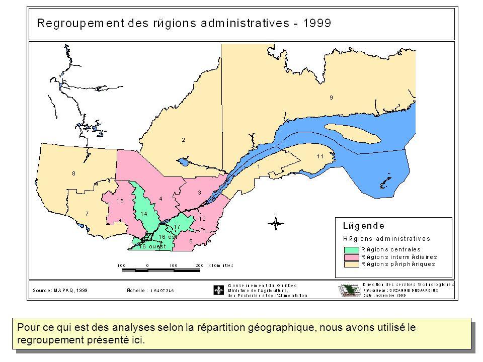 Pour ce qui est des analyses selon la répartition géographique, nous avons utilisé le regroupement présenté ici.