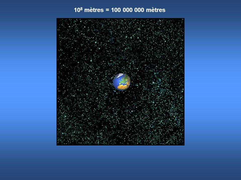 10 8 mètres = 100 000 000 mètres