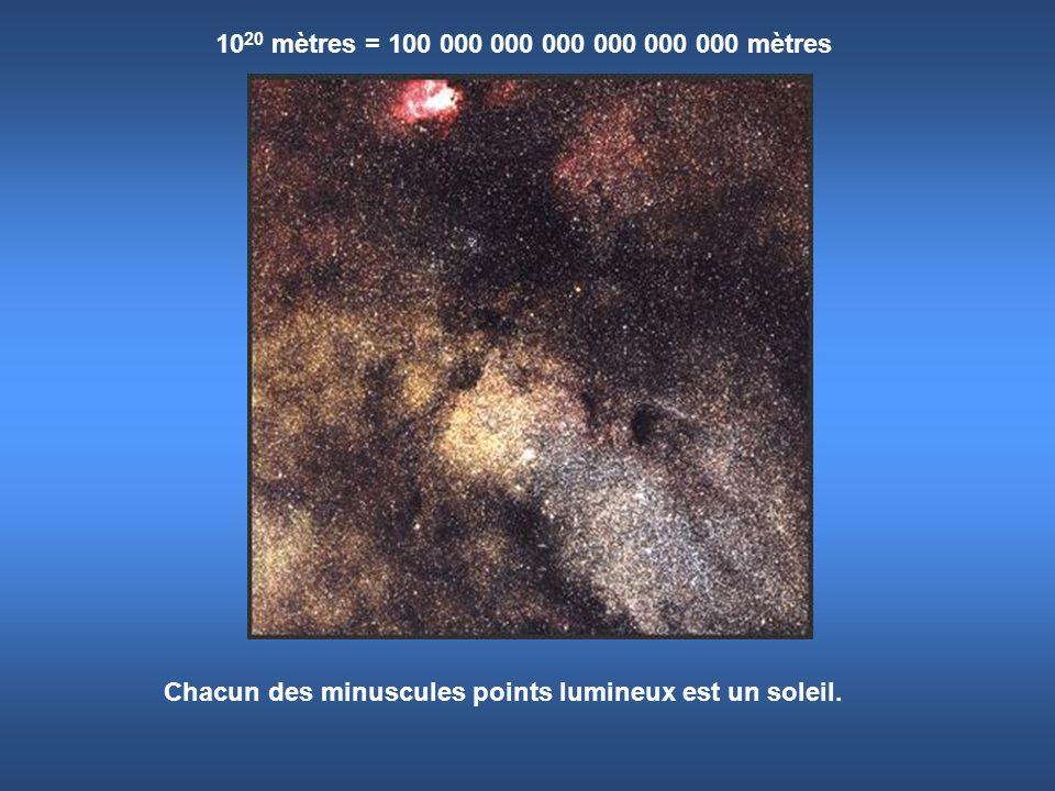 10 20 mètres = 100 000 000 000 000 000 000 mètres Chacun des minuscules points lumineux est un soleil.