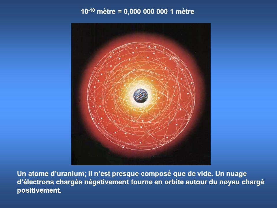 10 -10 mètre = 0,000 000 000 1 mètre Un atome duranium; il nest presque composé que de vide. Un nuage délectrons chargés négativement tourne en orbite