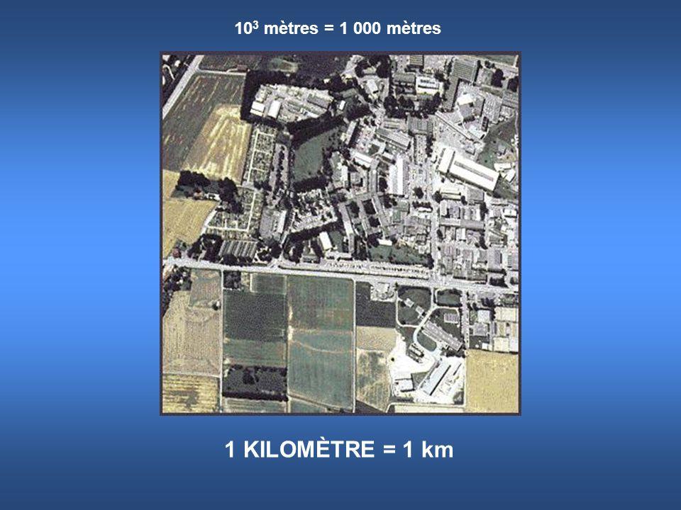 10 3 mètres = 1 000 mètres 1 KILOMÈTRE = 1 km