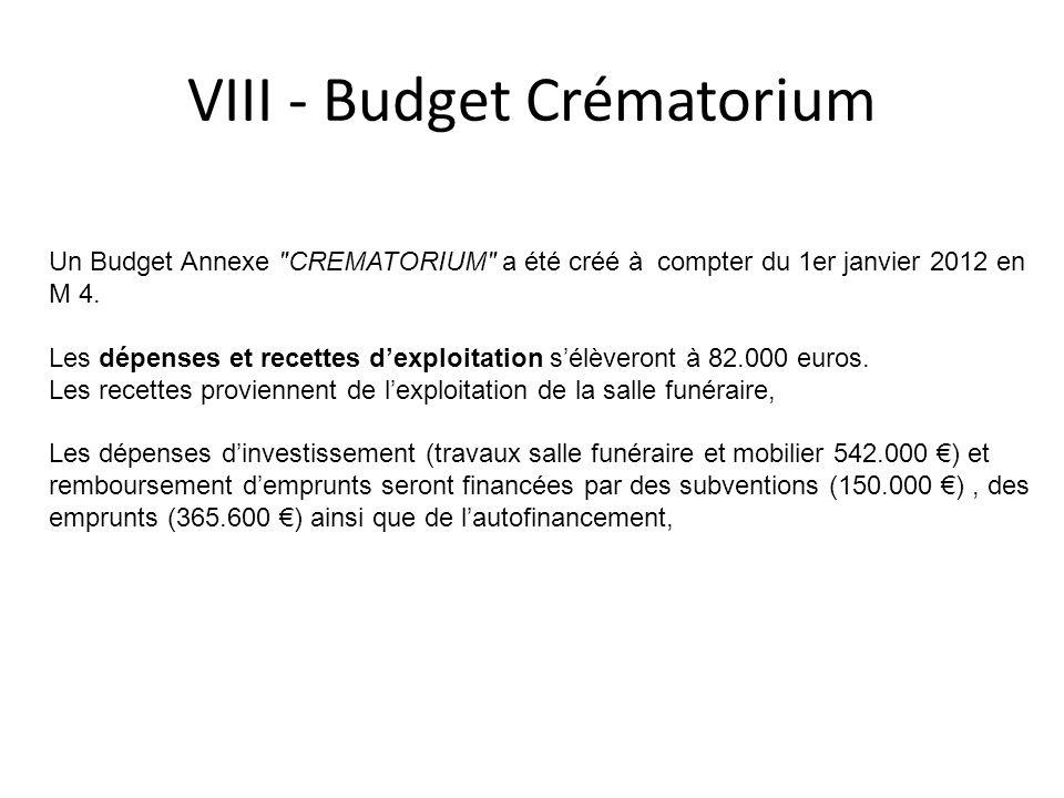 VIII - Budget Crématorium Un Budget Annexe