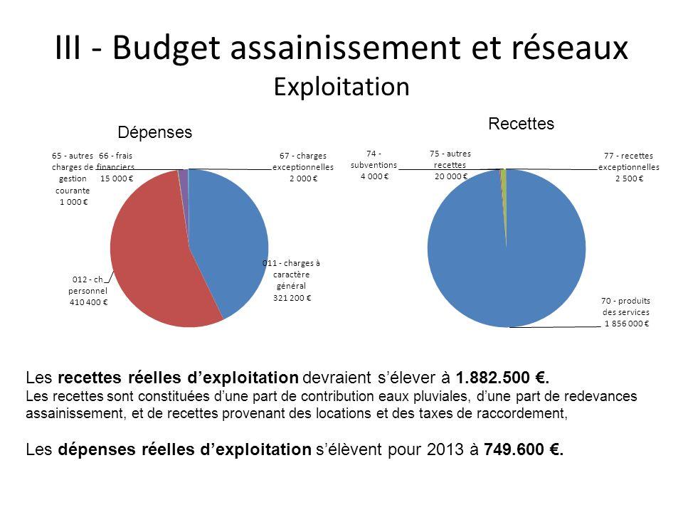Budget assainissement et réseaux Investissement Les dépenses déquipement (1.620.000 ) concernent : Schéma directeur assainissement 150 000 Travaux de renouvellement de réseaux 700.000.