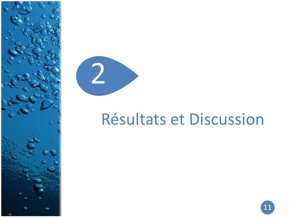 11 Résultats et Discussion 2