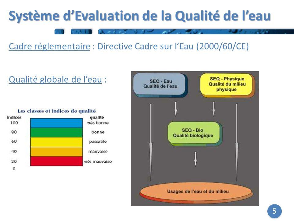 5 Cadre réglementaire : Directive Cadre sur lEau (2000/60/CE) Qualité globale de leau :