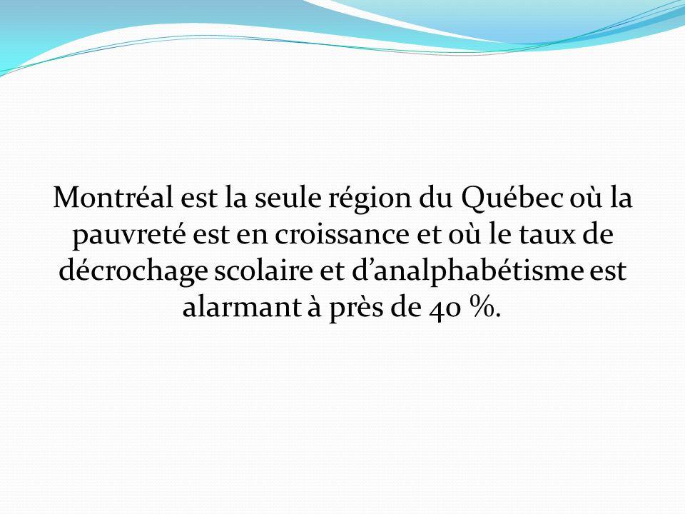 Montréal est la seule région du Québec où la pauvreté est en croissance et où le taux de décrochage scolaire et danalphabétisme est alarmant à près de 40 %.