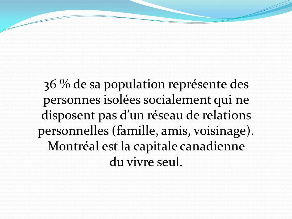 36 % de sa population représente des personnes isolées socialement qui ne disposent pas dun réseau de relations personnelles (famille, amis, voisinage).