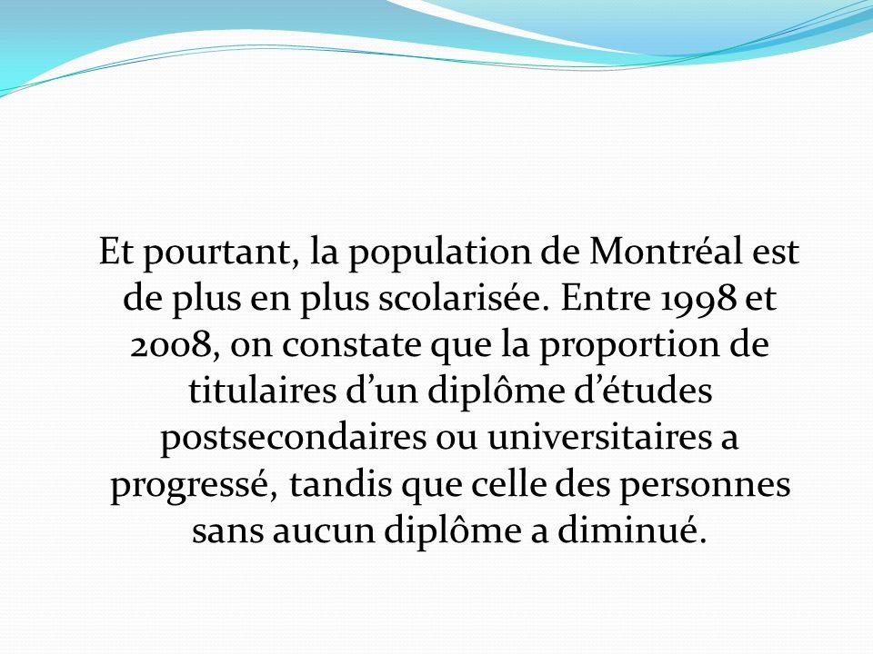 Et pourtant, la population de Montréal est de plus en plus scolarisée.