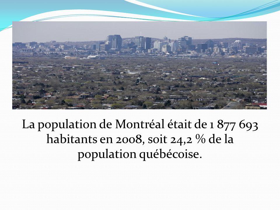 La population de Montréal était de 1 877 693 habitants en 2008, soit 24,2 % de la population québécoise.