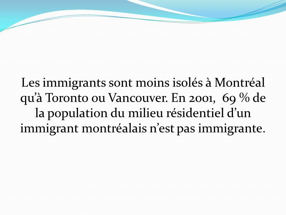 Les immigrants sont moins isolés à Montréal quà Toronto ou Vancouver.