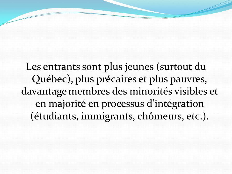 Les entrants sont plus jeunes (surtout du Québec), plus précaires et plus pauvres, davantage membres des minorités visibles et en majorité en processus dintégration (étudiants, immigrants, chômeurs, etc.).