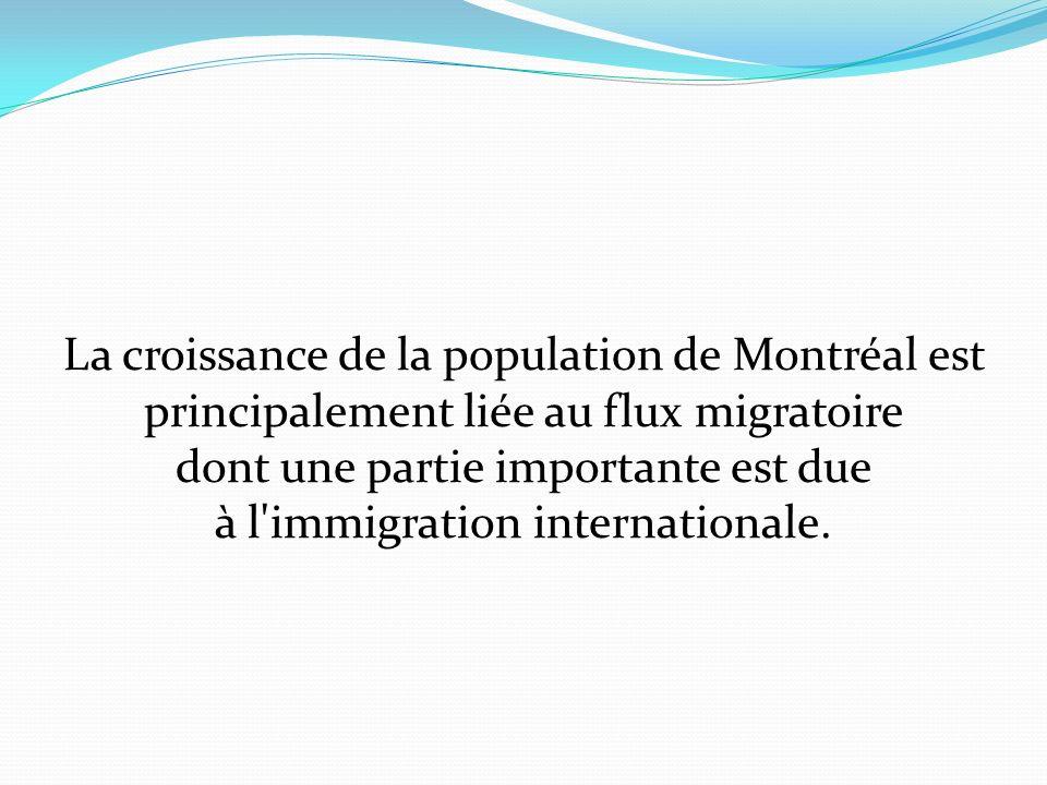 La croissance de la population de Montréal est principalement liée au flux migratoire dont une partie importante est due à l immigration internationale.