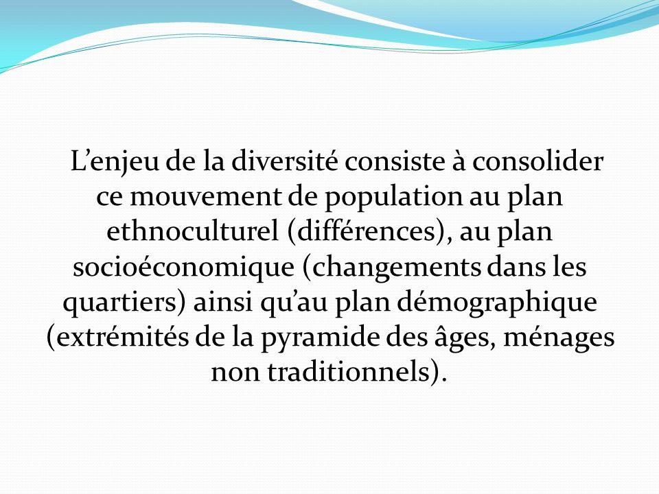 Lenjeu de la diversité consiste à consolider ce mouvement de population au plan ethnoculturel (différences), au plan socioéconomique (changements dans les quartiers) ainsi quau plan démographique (extrémités de la pyramide des âges, ménages non traditionnels).