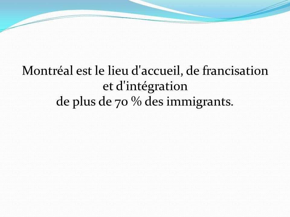Montréal est le lieu d accueil, de francisation et d intégration de plus de 70 % des immigrants.