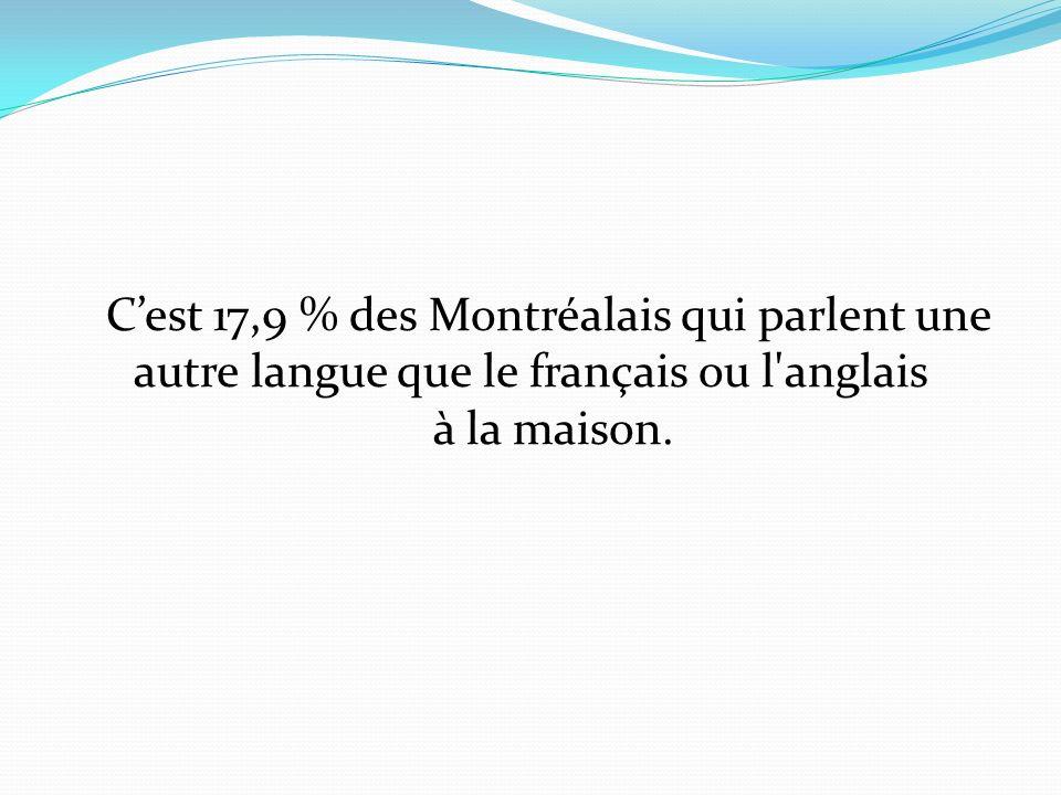 Cest 17,9 % des Montréalais qui parlent une autre langue que le français ou l anglais à la maison.