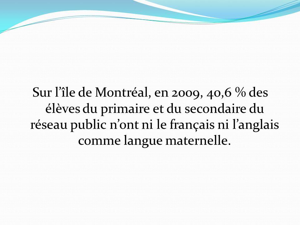 Sur lîle de Montréal, en 2009, 40,6 % des élèves du primaire et du secondaire du réseau public nont ni le français ni langlais comme langue maternelle.