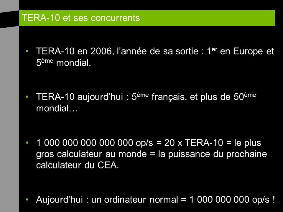 TERA-10 et ses concurrents TERA-10 en 2006, lannée de sa sortie : 1 er en Europe et 5 ème mondial. TERA-10 aujourdhui : 5 ème français, et plus de 50