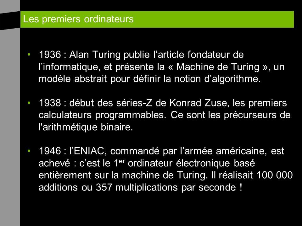 1936 : Alan Turing publie larticle fondateur de linformatique, et présente la « Machine de Turing », un modèle abstrait pour définir la notion dalgorithme.