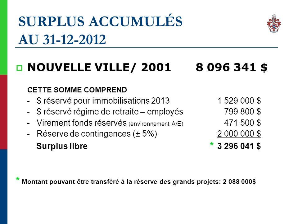 SURPLUS ACCUMULÉS AU 31-12-2012 NOUVELLE VILLE/ 2001 8 096 341 $ CETTE SOMME COMPREND - $ réservé pour immobilisations 2013 1 529 000 $ - $ réservé ré