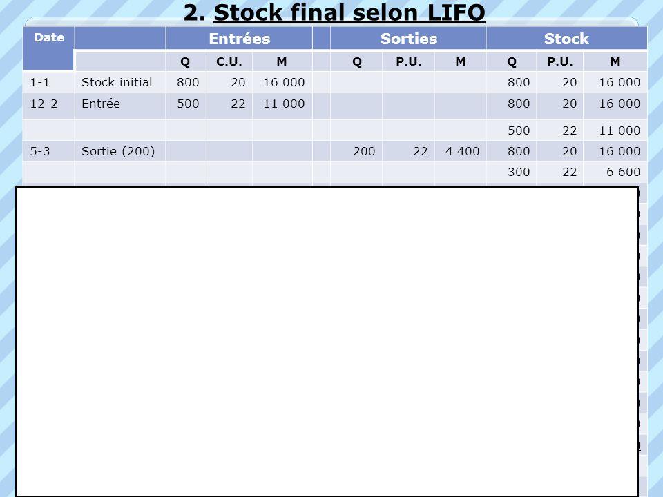 3.Valorisation du stock final selon le CUMP On remarque une augmentation du prix dachat de la matière A.