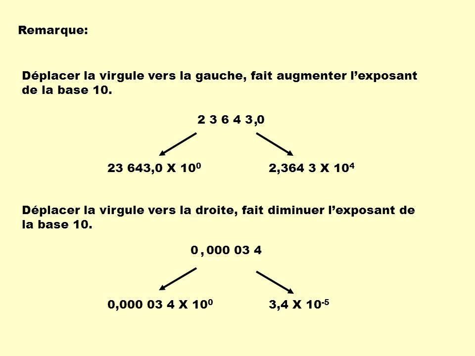 Remarque: Déplacer la virgule vers la gauche, fait augmenter lexposant de la base 10. 2 3 6 4 3 0, Déplacer la virgule vers la droite, fait diminuer l
