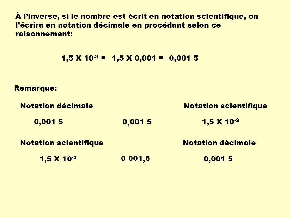 1,5 X 10 -3 =1,5 X 0,001 =0,001 5 Notation décimale 0 001 5, Notation scientifique 1,5 X 10 -3 0,001 5 Notation décimale 0 001 5, Notation scientifiqu