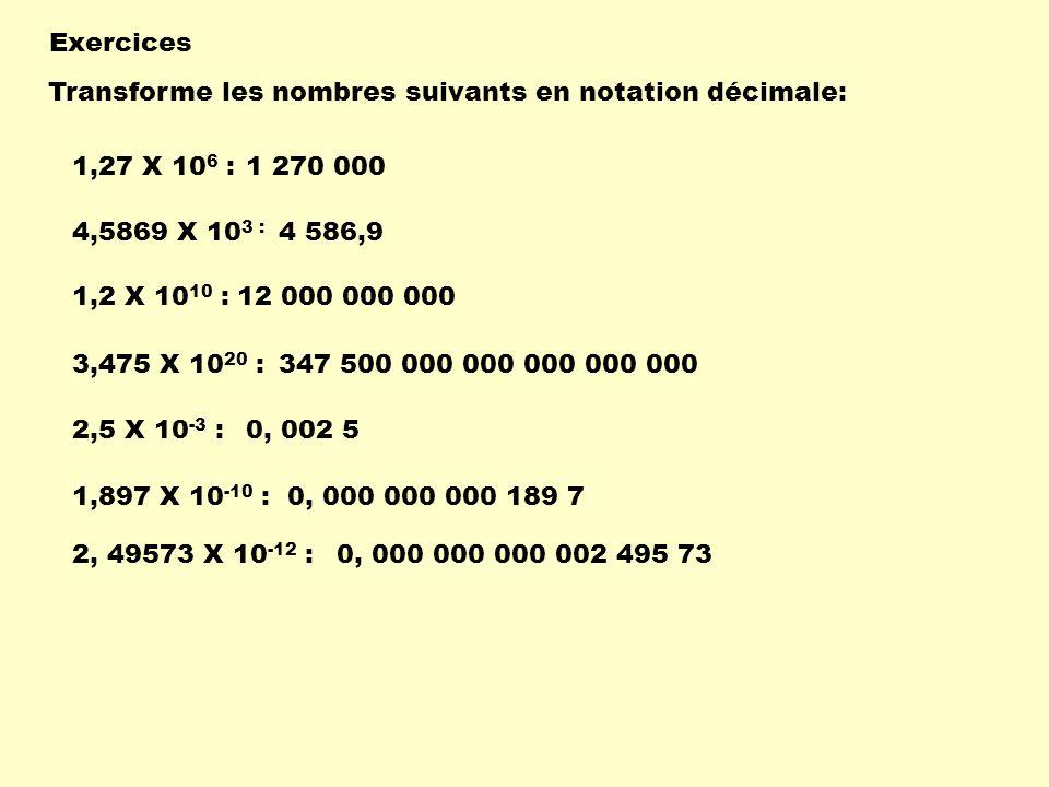 Exercices Transforme les nombres suivants en notation décimale: 1,27 X 10 6 :1 270 000 4,5869 X 10 3 : 4 586,9 1,2 X 10 10 : 12 000 000 000 2,5 X 10 -