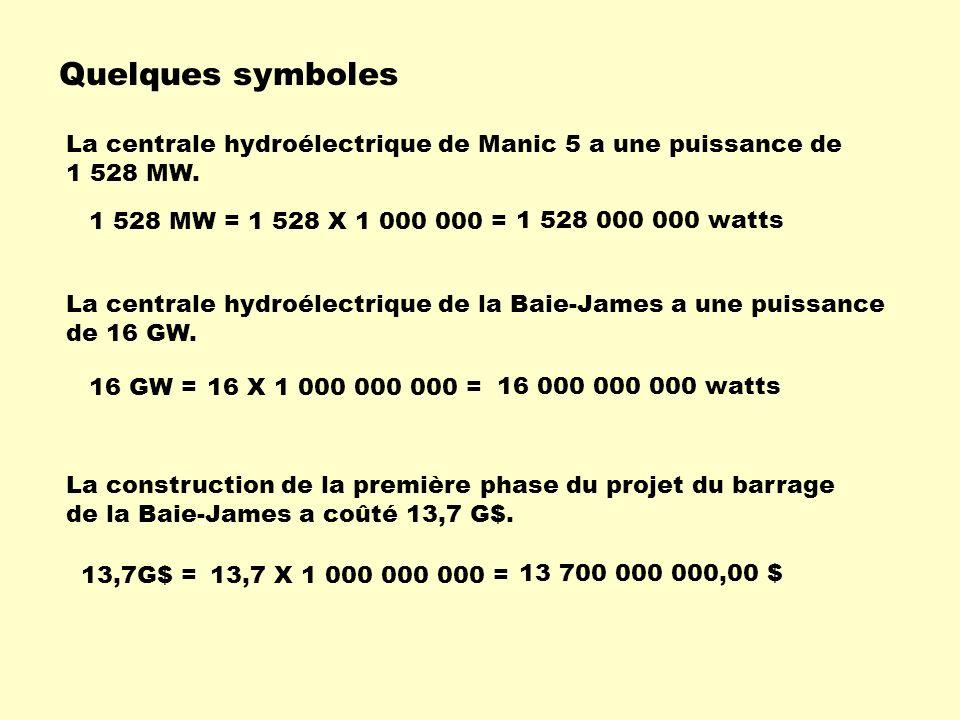 Quelques symboles La centrale hydroélectrique de Manic 5 a une puissance de 1 528 MW. 1 528 MW = 1 528 X 1 000 000 = 1 528 000 000 watts La centrale h