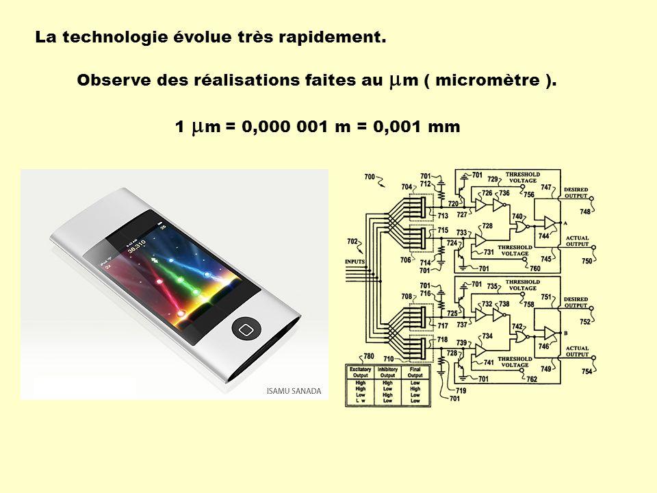 La technologie évolue très rapidement. Observe des réalisations faites au m ( micromètre ). 1 m = 0,000 001 m = 0,001 mm