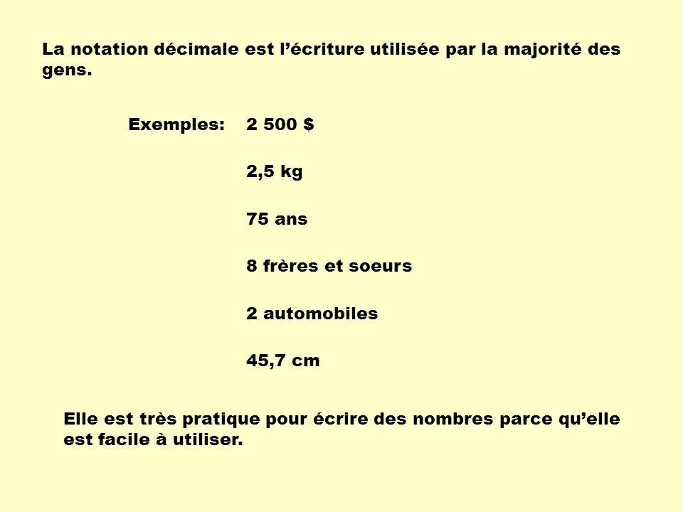 La notation décimale est lécriture utilisée par la majorité des gens. Exemples: 2 500 $ 2,5 kg 75 ans 8 frères et soeurs 2 automobiles 45,7 cm Elle es