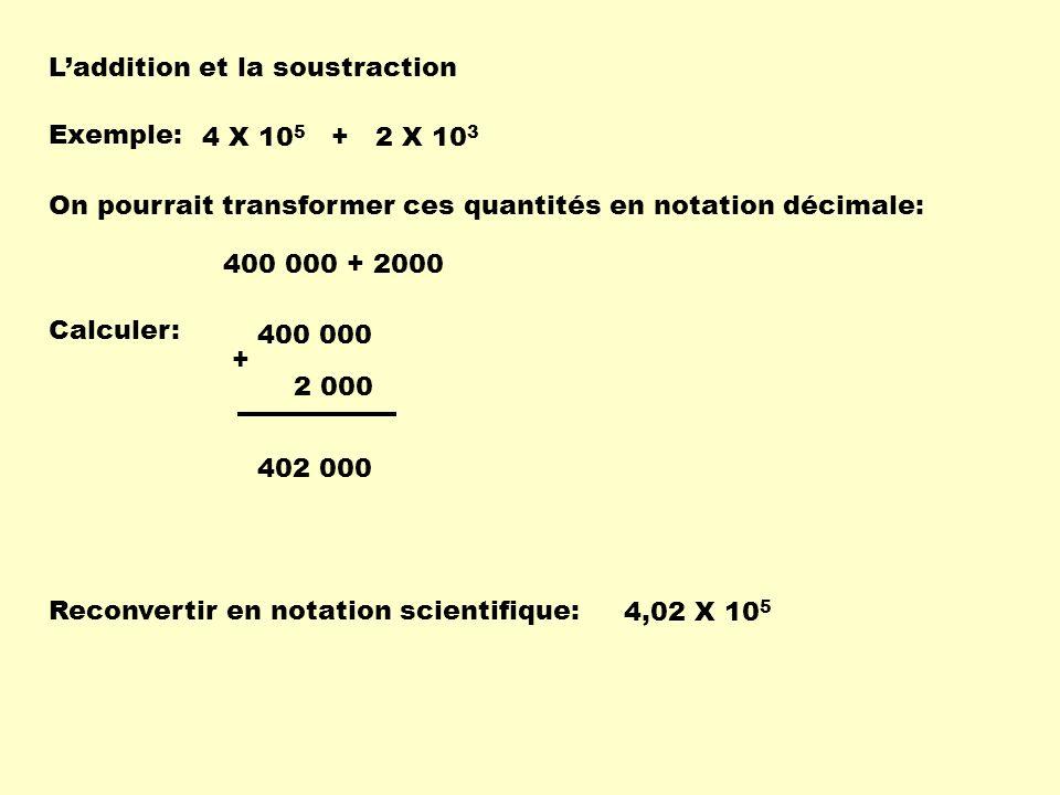 Laddition et la soustraction Exemple: 400 000 + 2000 4,02 X 10 5 4 X 10 5 + 2 X 10 3 On pourrait transformer ces quantités en notation décimale: Calcu
