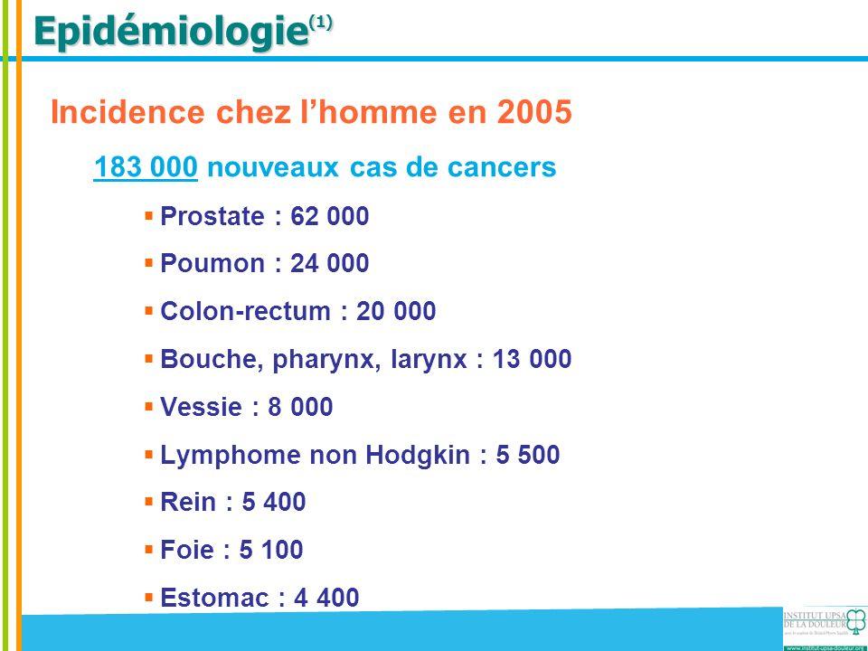 Epidémiologie (1) Incidence chez lhomme en 2005 183 000 nouveaux cas de cancers Prostate : 62 000 Poumon : 24 000 Colon-rectum : 20 000 Bouche, pharyn
